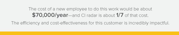 CI Radar