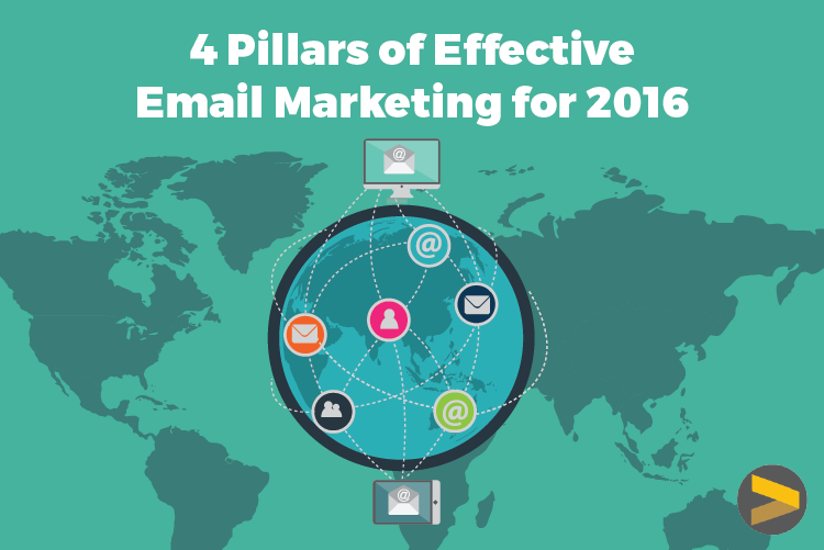4 PILLARS OF EFFECTIVE EMAIL MARKETING