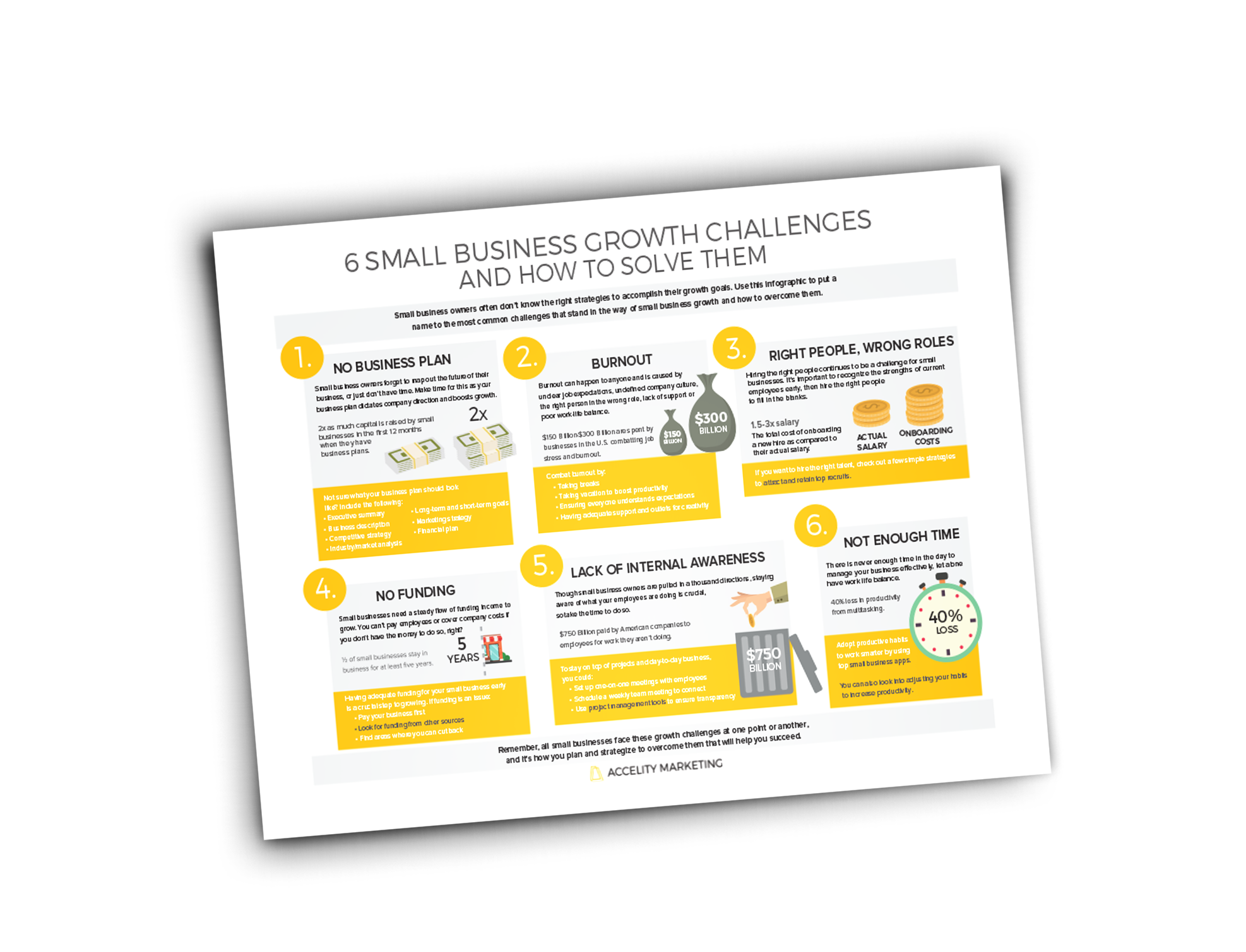 ACC_Offers_SmallBusinessGrowhtChallenges_1PAGE