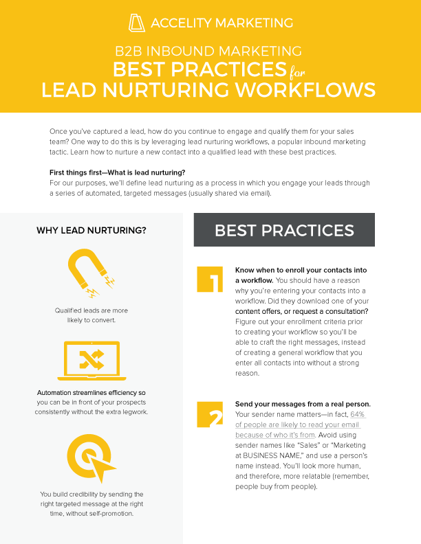 B2B Lead Nurturing Workflows Resource