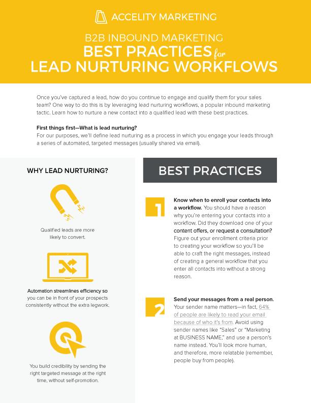 B2B Lead Nurturing Workflows Resource